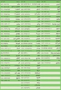 لیست شعبات فعال تیپاکس در شهرهای مختلف کشور عزیزمان ایران